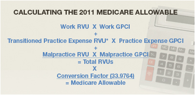 Calculating the 2011 Medicare Allowable